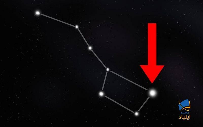 از ستارههای پرنور دب اکبر استفاده کنید