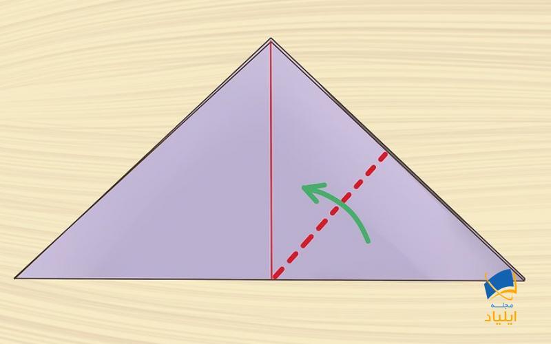کاغذ را بچرخانید تا نقطه بالای مثلث، رو به شما باشد