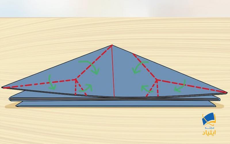گوشههای مثلث را تا بزنید