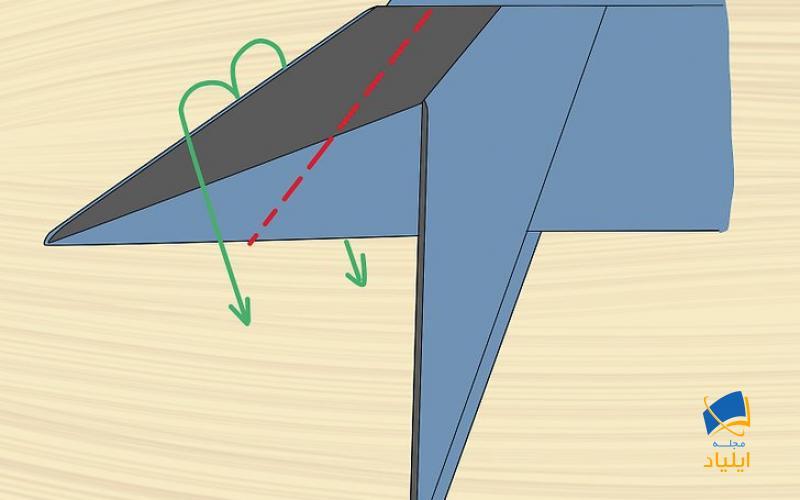 قسمت عقب مثلث را به عقب جمع کنید