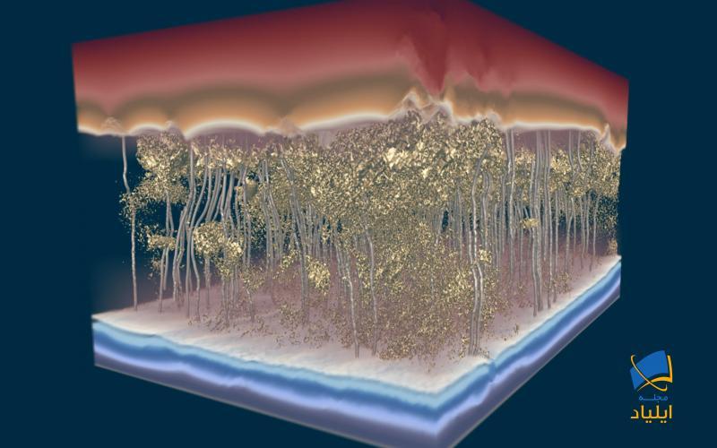 پیشرفتی عمده در زمینهی آب شیرینکنها