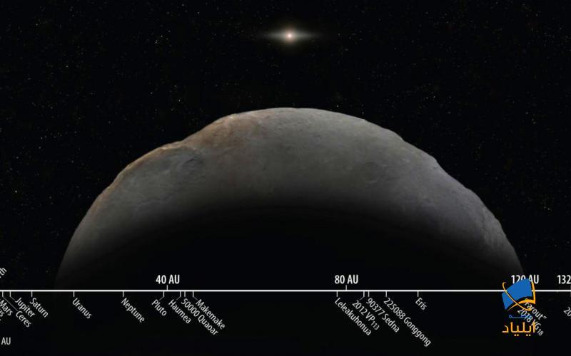 کشف دورترین جرم در منظومهی شمسی